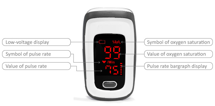 Pulse-Oximeter-options